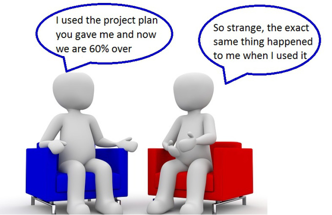 Project estimations with Monte Carlo Analysis « The Lilly's Blog